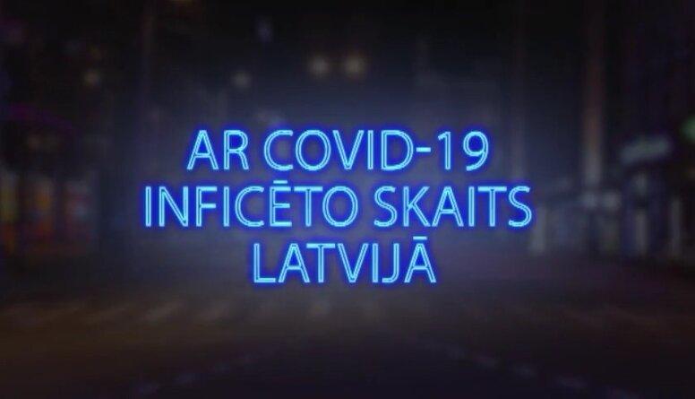 Tvitersāga: Ar Covid-19 inficēto skaits Latvijā