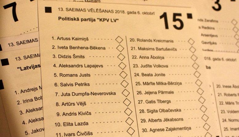 """Čigāne: """"KPV LV"""" piesaistīja balsotājus uz """"Saskaņas"""" rēķina"""