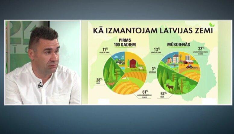 Kā tiek izmantota Latvijas zeme mūsdienās?