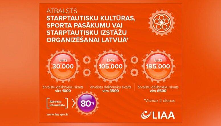 28.05.2021 Latvijas labums 2. daļa