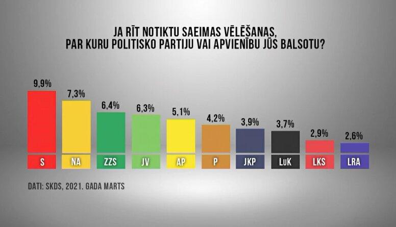 """Juris Jurašs par """"sarkanajām līnijām"""" pašvaldību vēlēšanās"""