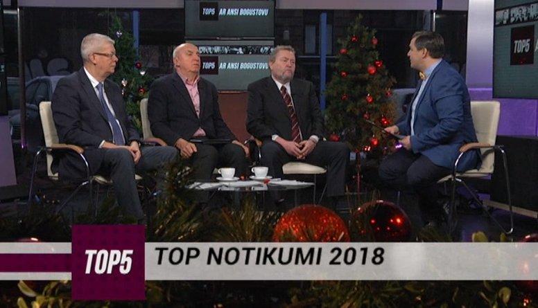 Top notikumi 2018  1. daļa