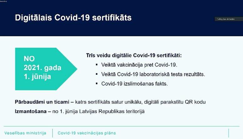 Speciālizlaidums: Informē par digitālo Covid-19 sertifikātu ieviešanu