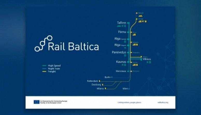 """Publiskots """"Rail Baltica"""" vilcienu kustības saraksts"""
