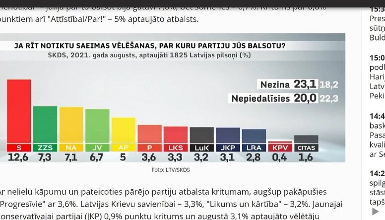 Urbanovičs: Latvijā ir kliedzoša nepieciešamība pēc politikas maiņas