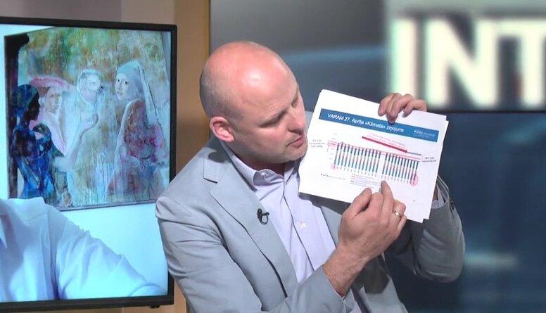 Kulbergs stāsta, kas notiks ar Latvijas auto parku līdz 2030. gadam