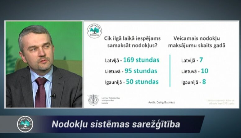 05.02.2020 Latvijas labums 1. daļa