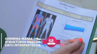 Kā noteikt viscerālo tauku daudzumu ķermenī?