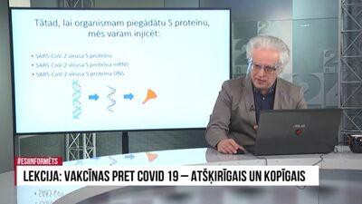 Lekcija: Vakcīnas pret Covid-19. Atšķirīgais un kopīgais