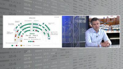 Politologs Rajevskis komentē deputāta Ādamsona apcietināšanu un kratīšanu