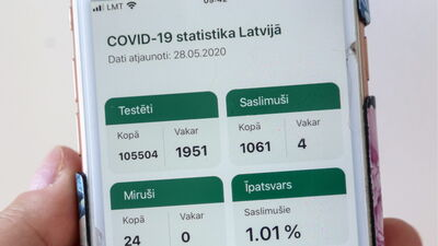 """Diskusija par lietotnes """"Apturi Covid-19"""" efektivitāti"""