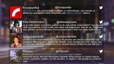 Tvitersāga: Par LU pārvaldību