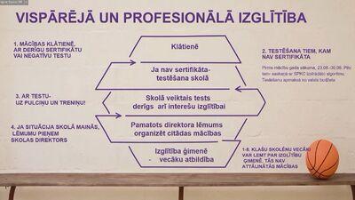 Jaunā mācību gada aktualitātes un drošas skolas kritēriji