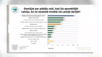 Kādas preces/pakalpojumus igauņi patērē Latvijā?