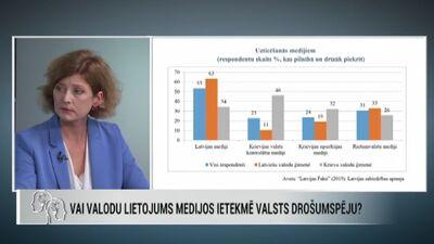 Latvijas sabiedrības aptauja: Uzticēšanās medijiem