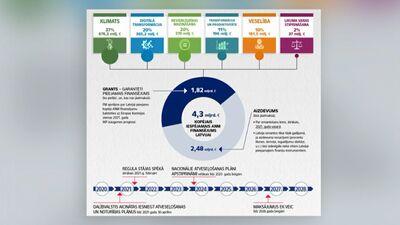 05.05.2021 Latvija pēc novadu reformas 1. daļa